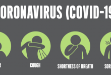 Photo of Coronavirus Alert & Education [INFORGRAPHICS]