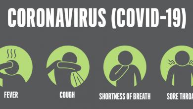 Photo of Coronavirus Alert & Education [INFORGRAPHICS]